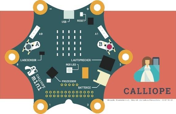 Robotik & Informatik (für Fortgeschrittene)